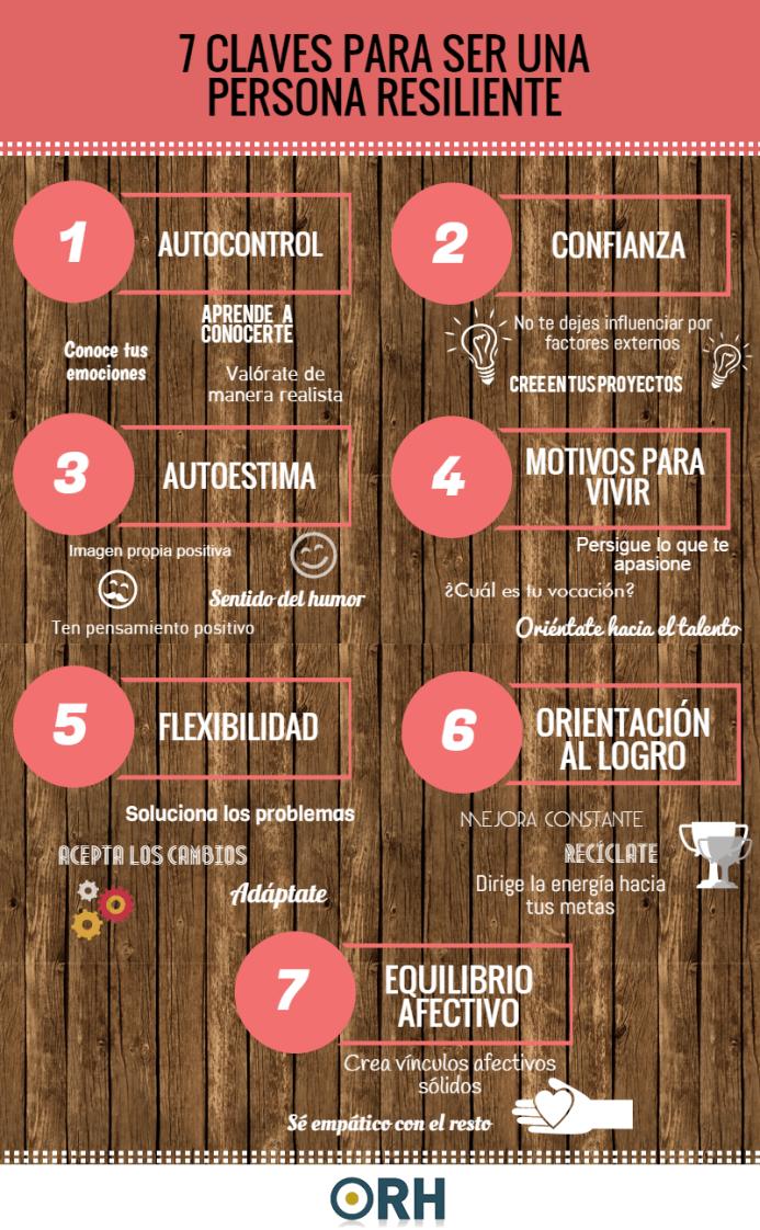 7ClavesDesarrollarPersonalidadResiliente-Infografía-BlogGesvin