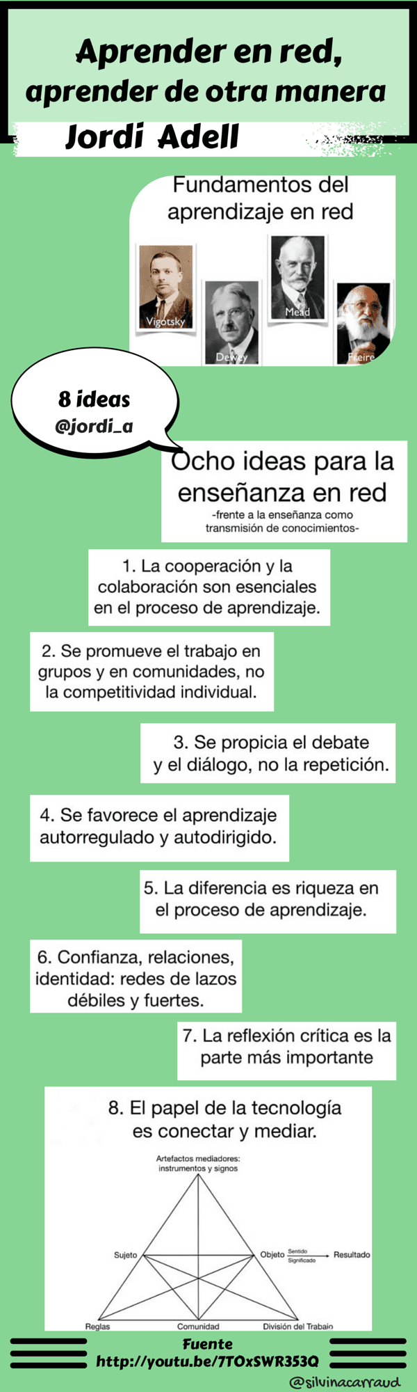 8IdeasAbordarEnseñanzaRed-Infografía-BlogGesvin