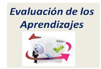 Aspectos Clave para Diseñar Rúbricas de Evaluación | Artículo