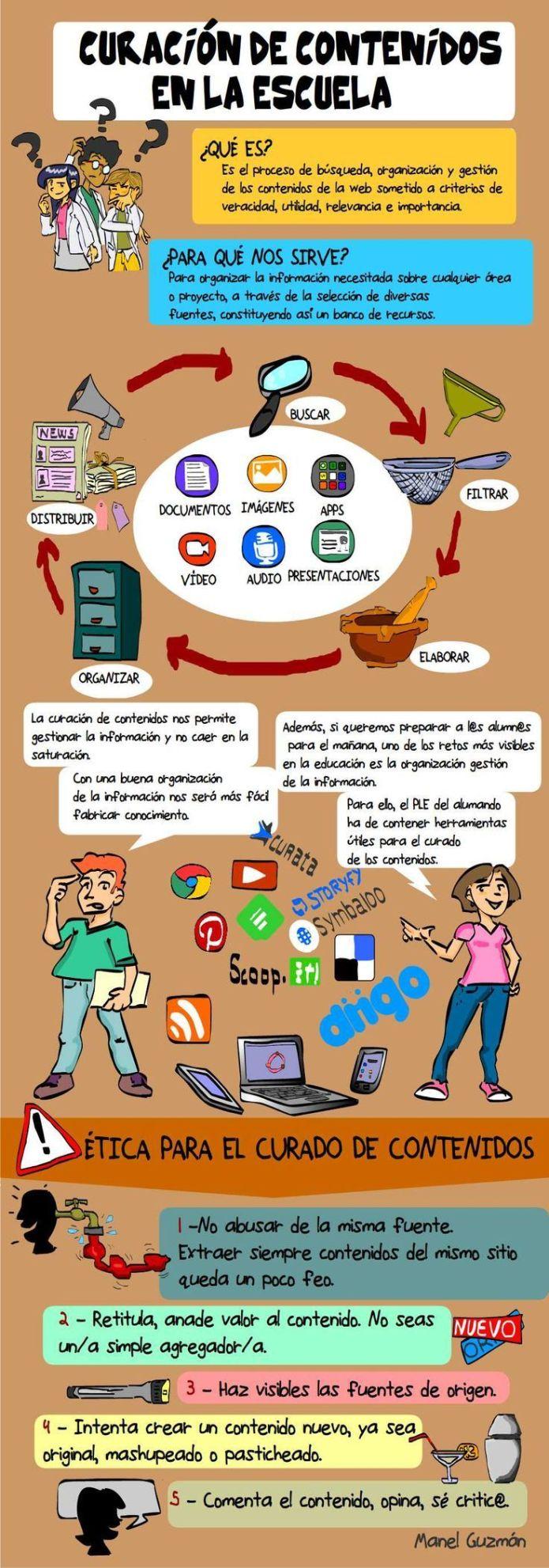 CuraciónContenidosUsosEscuela-Infografía-BlogGesvin