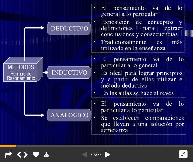 FormasRazonamientoMétodoDeductivoInductivo-Presentación-BlogGesvin