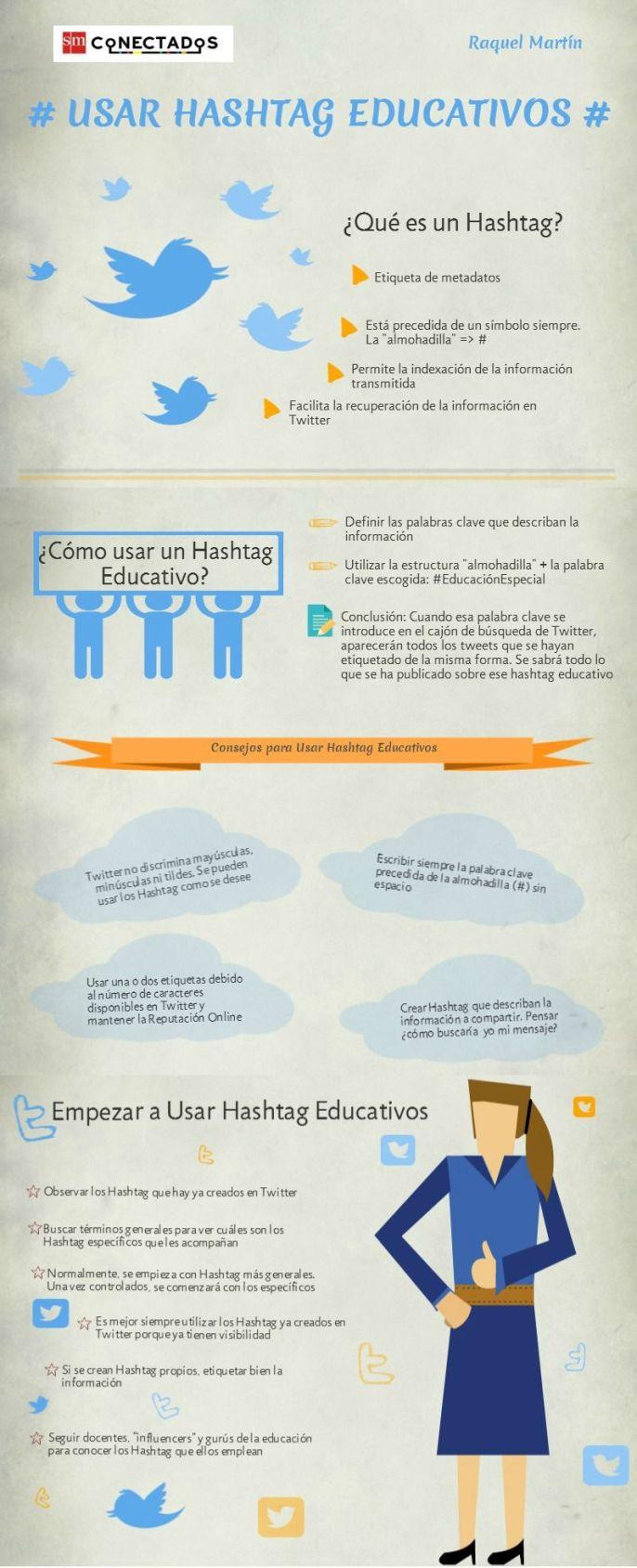 QueHashtagUsosEducación-Infografía-BlogGesvin