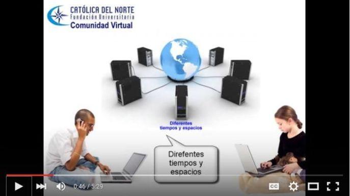 ComoFuncionaEntornoAprendizajeVirtual-Video-BlogGesvin