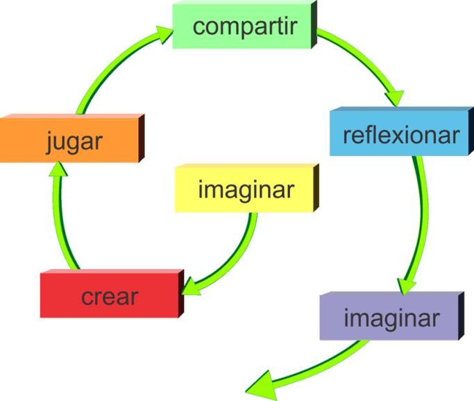 EstrategiasFormularClasesEfectivasEjemplosPrácticos-Artículo-BlogGesvin
