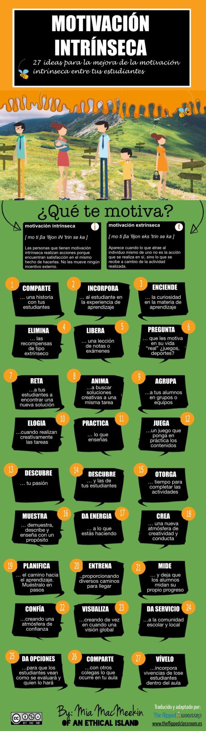 MotivaciónIntrínsecaAula27TipsMejorarla-Infografía-BlogGesvin