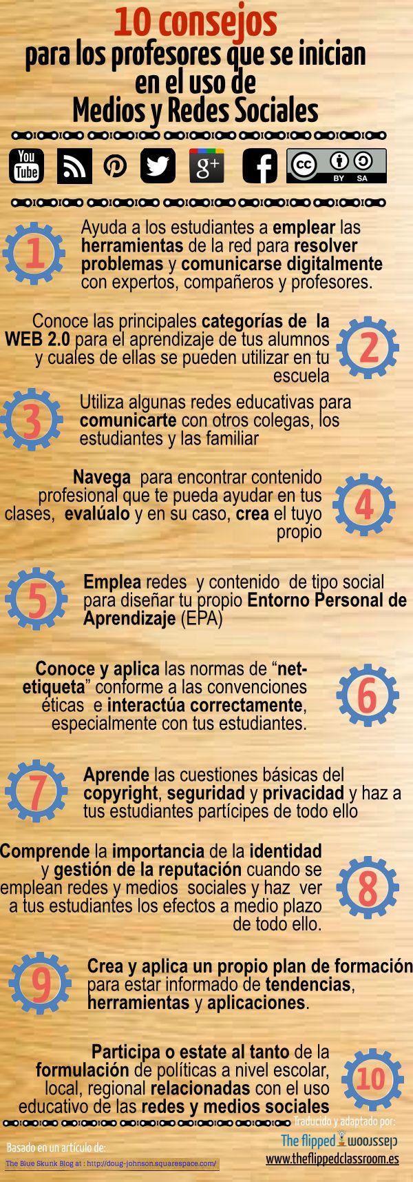 RedesSocialesInternet10ConsejosDocentes-Infografía-BlogGesvin