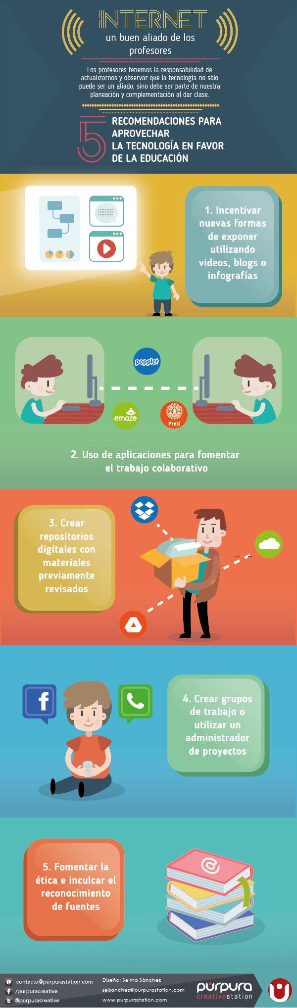 5ActividadesInternetPotenciarAula-Infografía-BlogGesvin