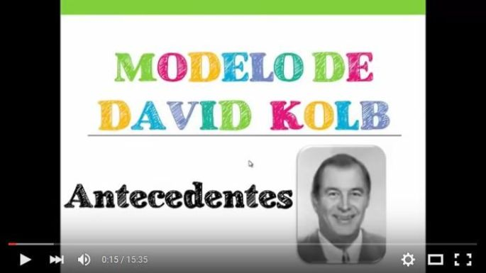 EstilosAprendizajeElModeloKolb-Video-BlogGesvin