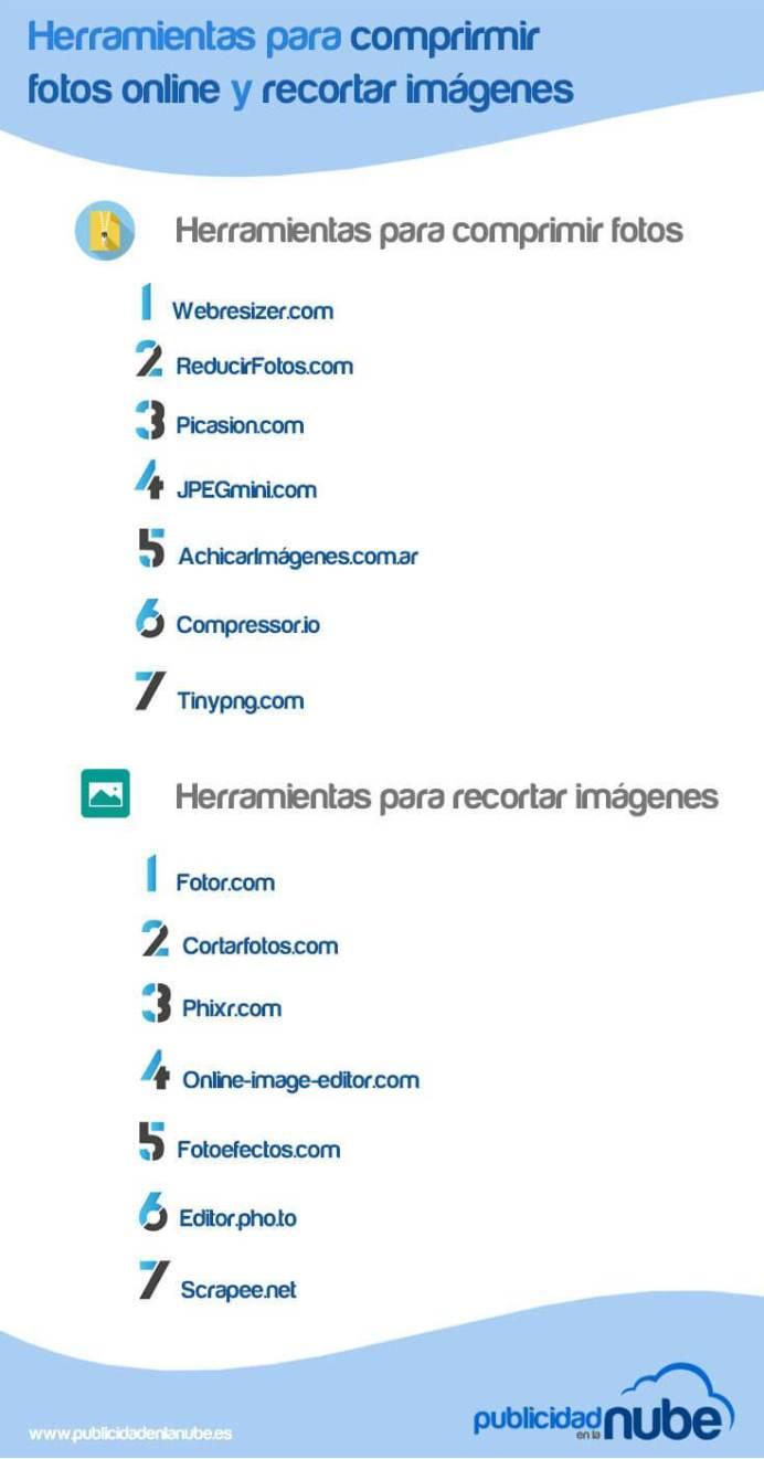 14HerramientasTICComprimirRecortarImágenes-Infografía-BlogGesvin
