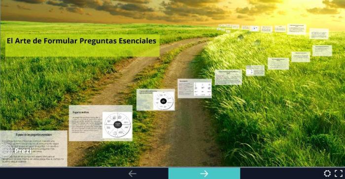 DesafíosAprendizajeCómoFormularPreguntasEsenciales-Presentación-BlogGesvin