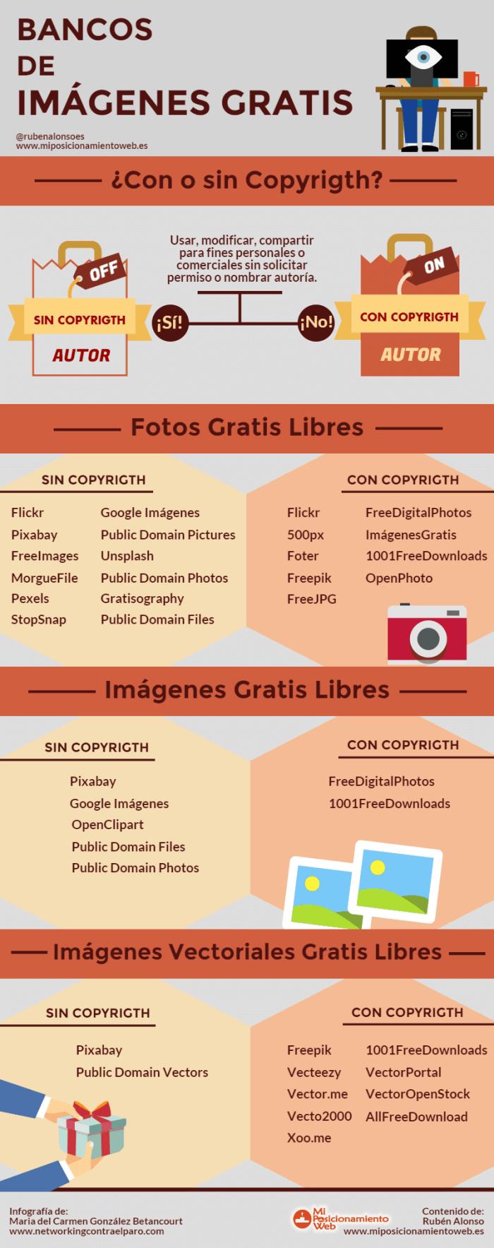 BancoImágenesGratuitoClasificadosDerechosAutor-Artículo-BlogGesvin
