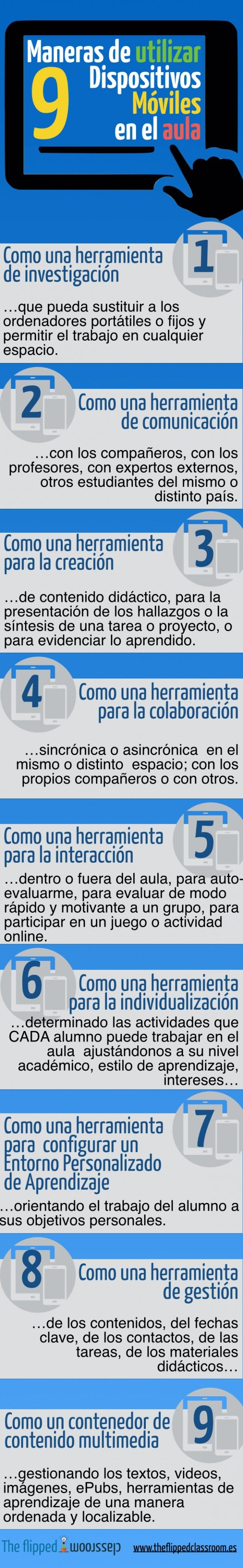 DispositivosMóvilesAula9FormasApoyarAprendizaje-Infografía-BlogGesvin