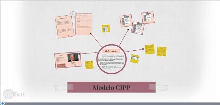 EvaluaciónCurricularCIIPElModeloStufflebeam-Presentación-BlogGesvin