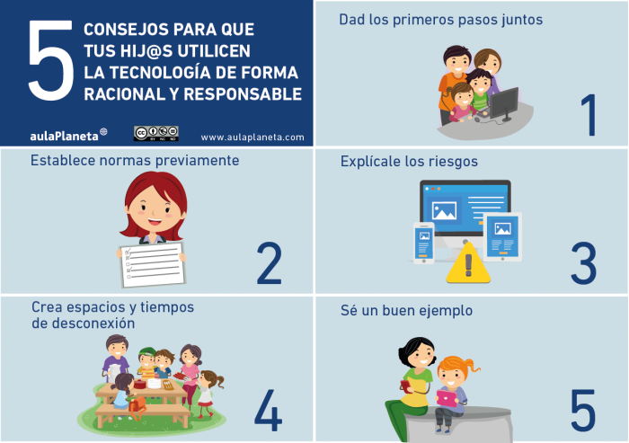 NiñosTecnología5ConsejosUsoResponsable-Infografía-BlogGesvin