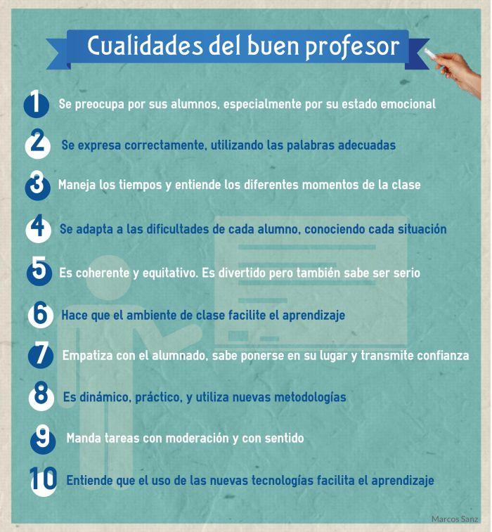 10CualidadesBuenProfesor-Infografía-BlogGesvin