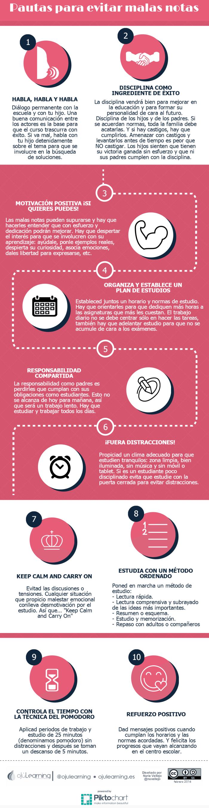 10ClavesMejorarHábitosEstudio-Infografía-BlogGesvin