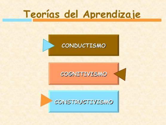 ConductismoCognitivismoConstructivismoTeoríasAprendizaje-Presentación-BlogGesvin