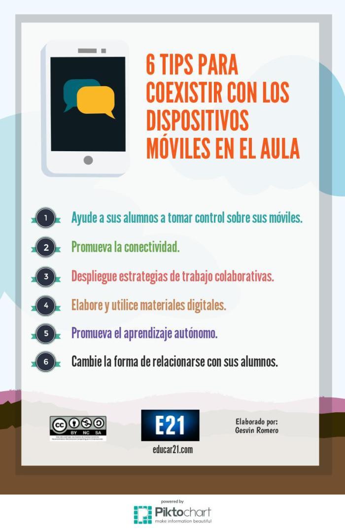 6TipsCoexistirDispositivosMóvilesAula-Infografía-Educar21
