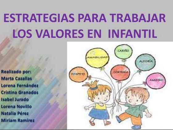ComoEnseñarValoresAula-Presentación-BlogGesvin