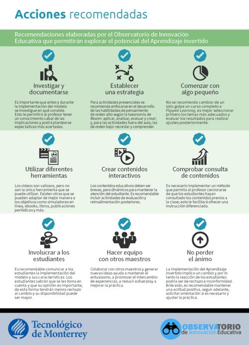 AprendizajeInvertidoCómoExplorarPotencial-Infografía-BlogGesvin
