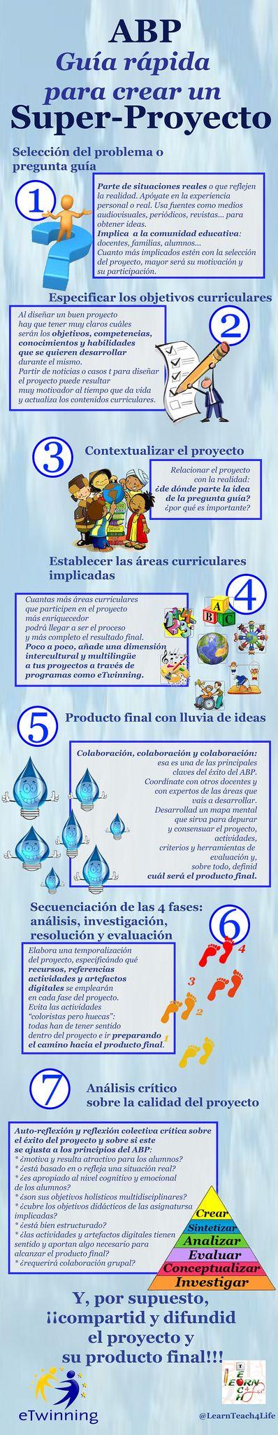 Aprendizaje por Proyectos – Guía Rápida y Plantilla de ...