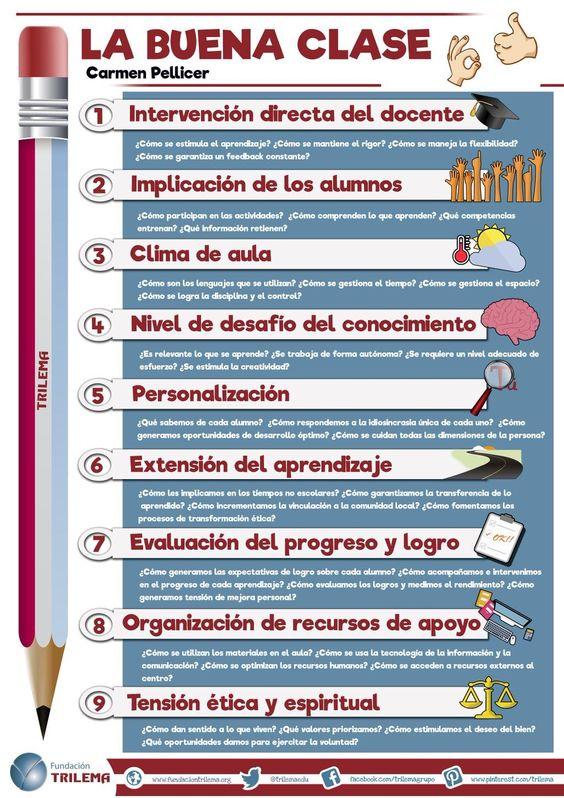 9aspectosparabuenaclase-infografia-bloggesvin