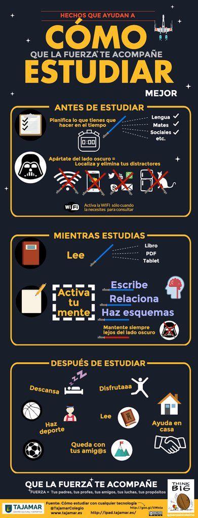 comoestudiarmejorrecomendacionespracticas-infografia-bloggesvin
