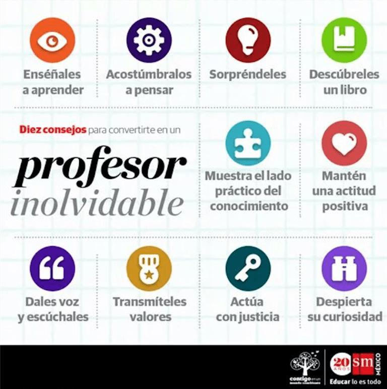 Profesor inolvidable | Blog de Gesvin