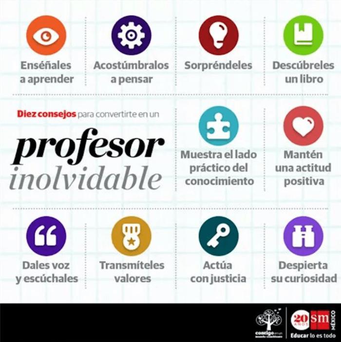 10conductasgranprofesor-infografia-bloggesvin