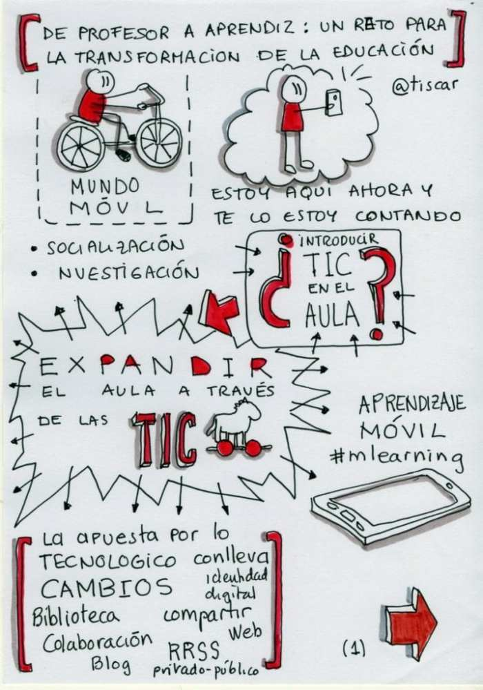 elprofesorcomoaprendizconstante-infografia-bloggesvin1