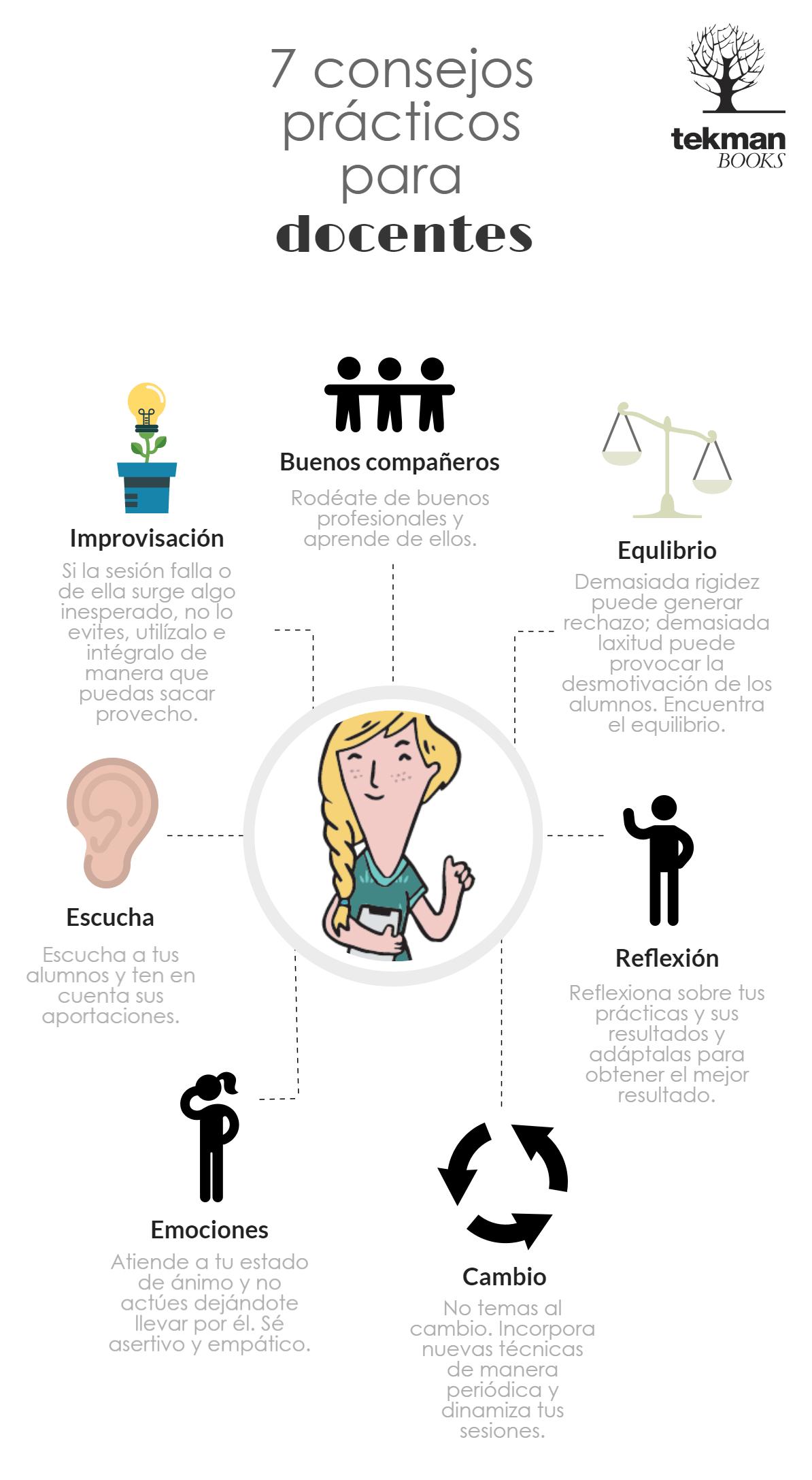 Técnicas de enseñanza para motivar el aprendizaje | Blog de Gesvin