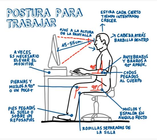 Ergonomía – Postura para Trabajar y Estudiar Mejor | Video – Blog de Gesvin