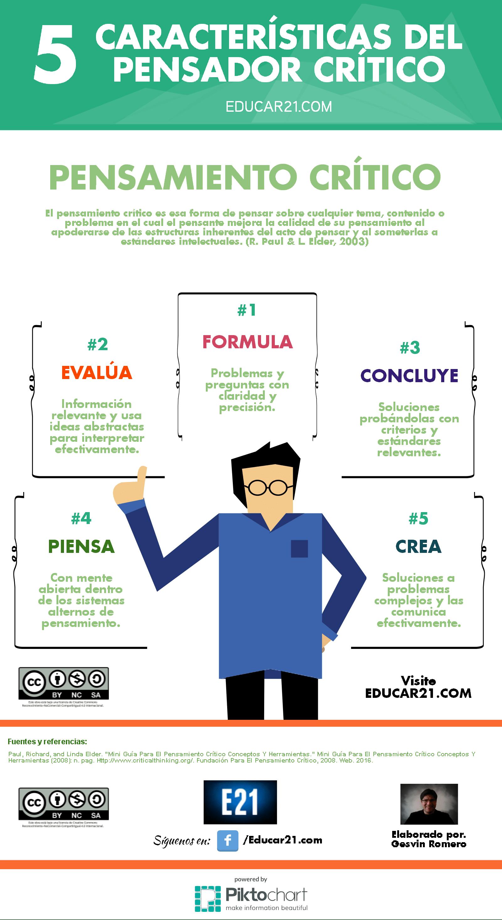 Pensador Crítico - 5 Características Esenciales