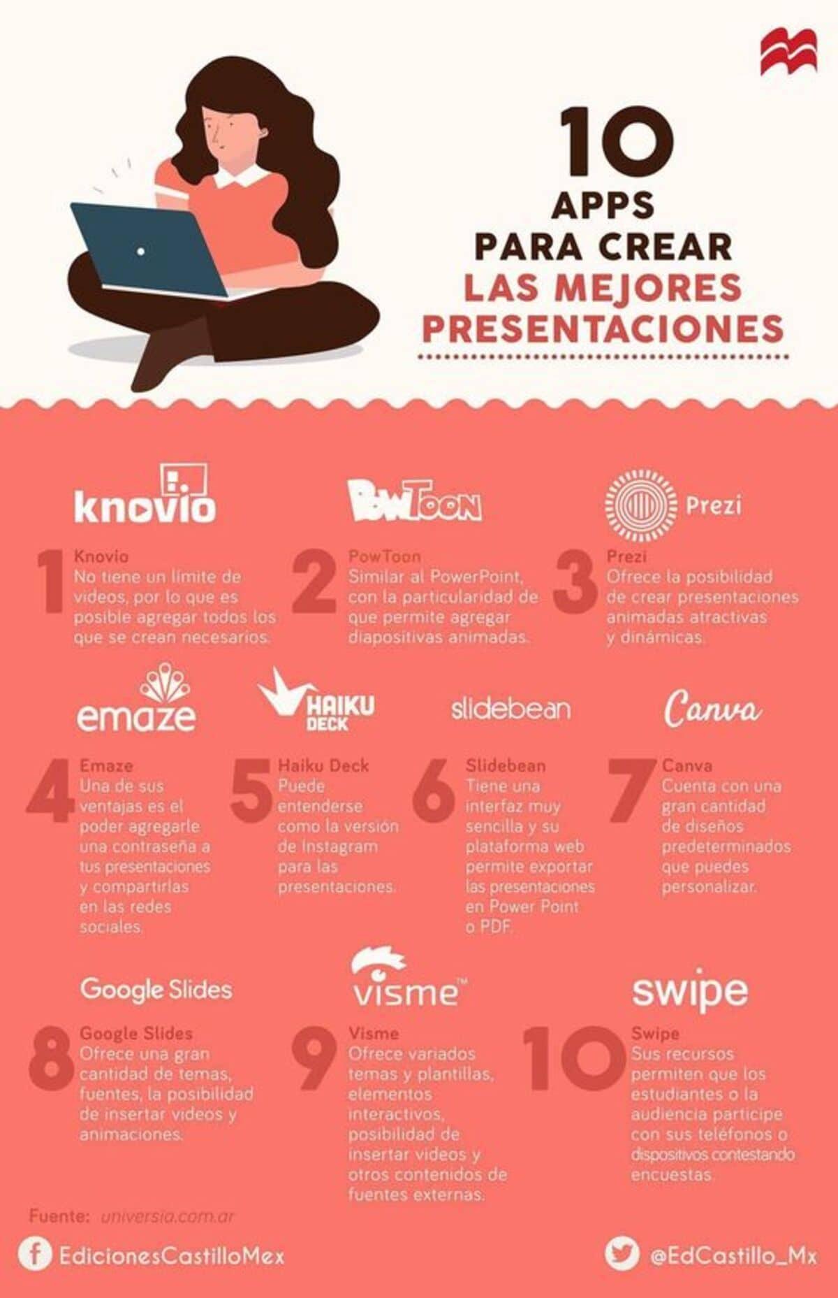 10 Herramientas para Crear Presentaciones y Capturar la Atención de los Estudiantes.