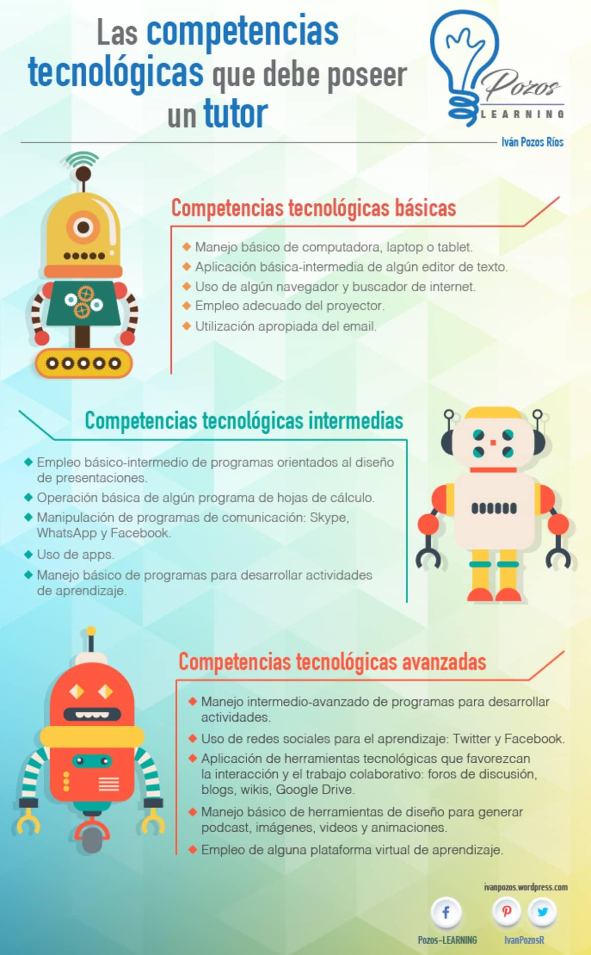 15 Competencias Tecnológicas Docentes para Innovar el Aula.