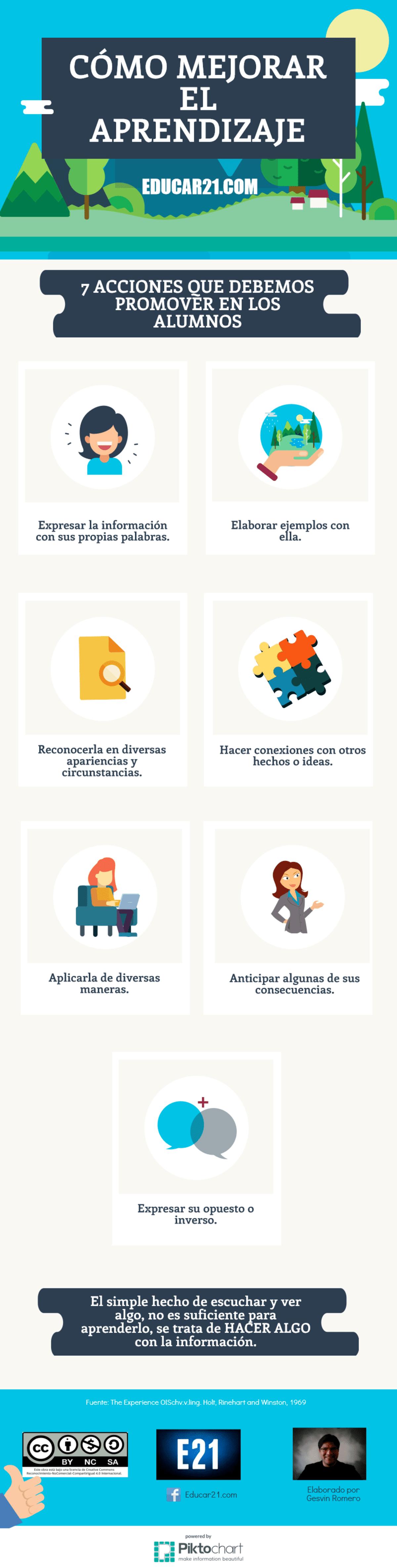 7 Acciones para Mejorar el Aprendizaje de Nuestros Estudiantes.