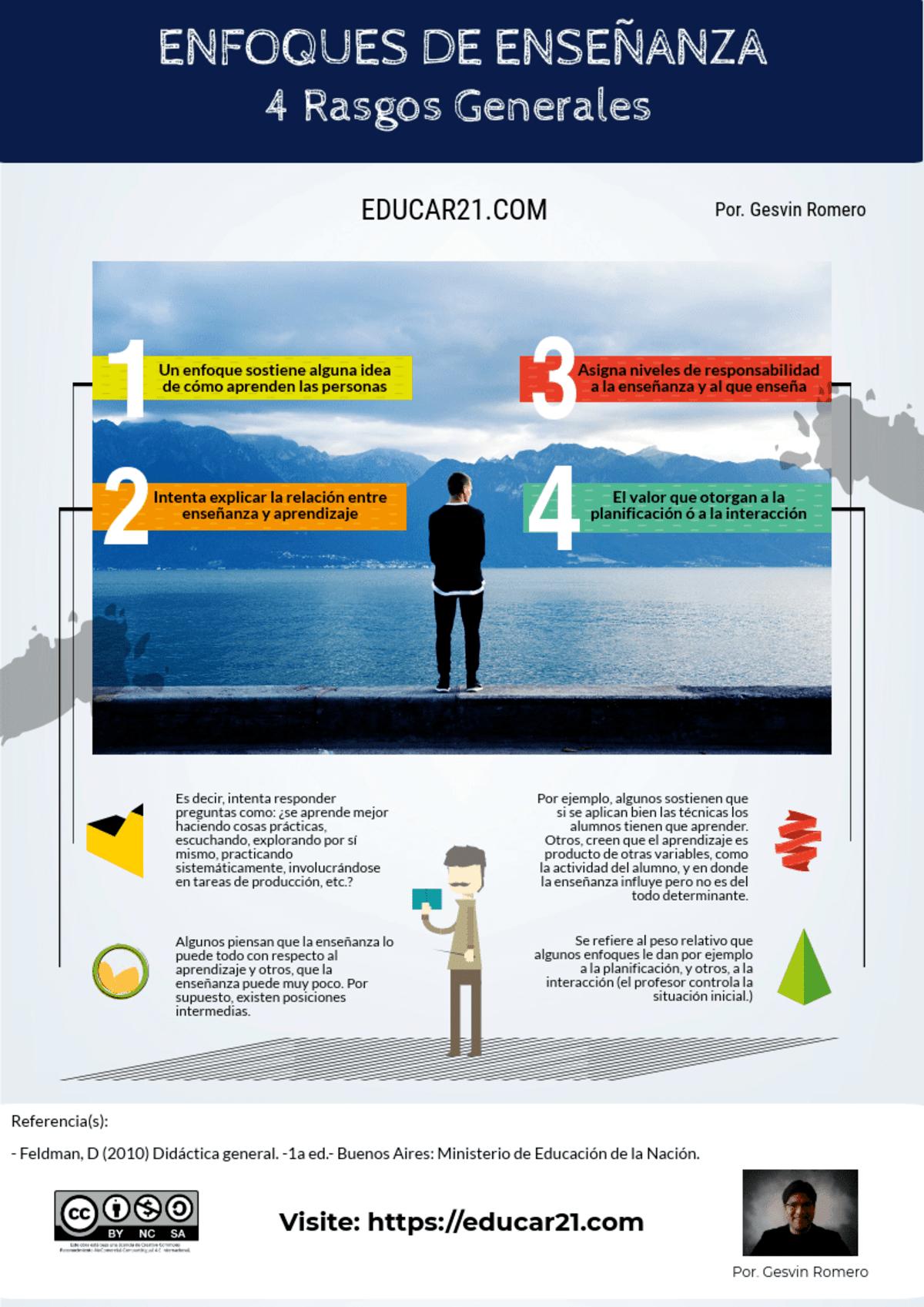 Enfoque de Enseñanza - 5 Mejores Estrategias para Establecer su Eficacia.
