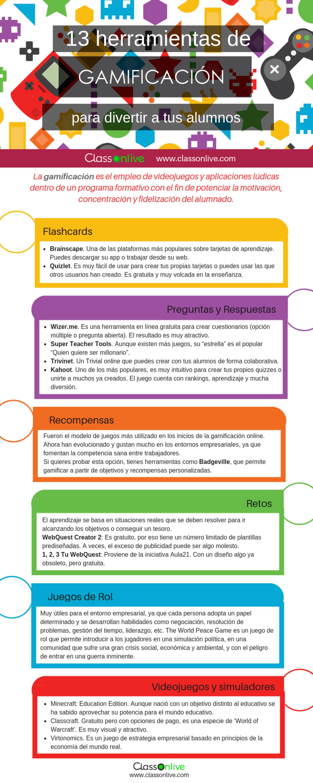 Gamificación en el Aula – 13 Herramientas Web para Motivar el Aprendizaje.