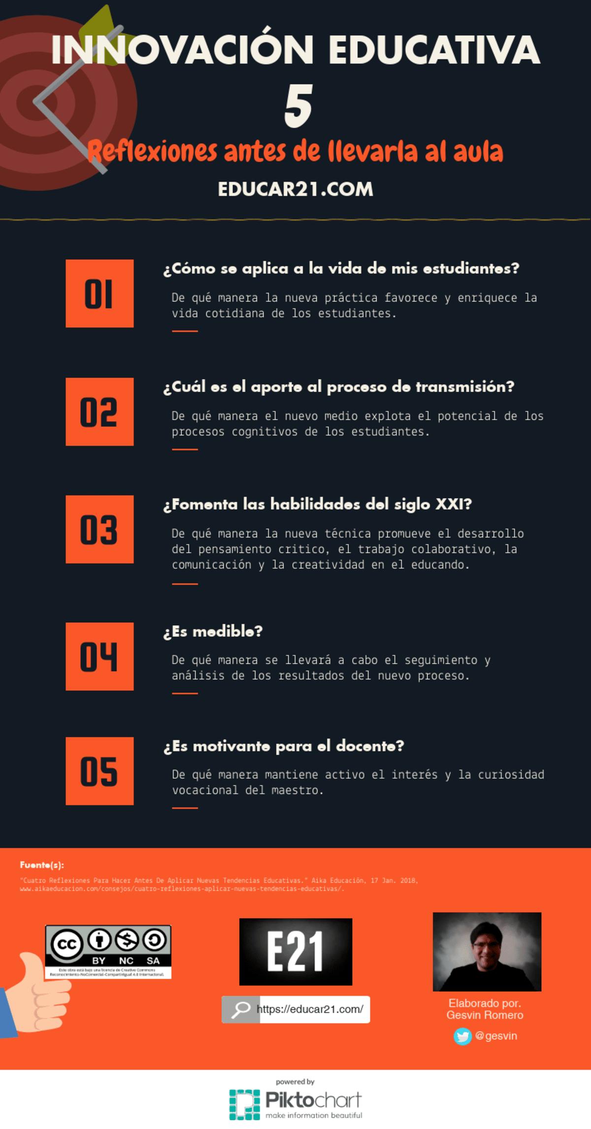 Innovación Educativa en el Aula – 5 Reflexiones Antes de Ponerla en Práctica.