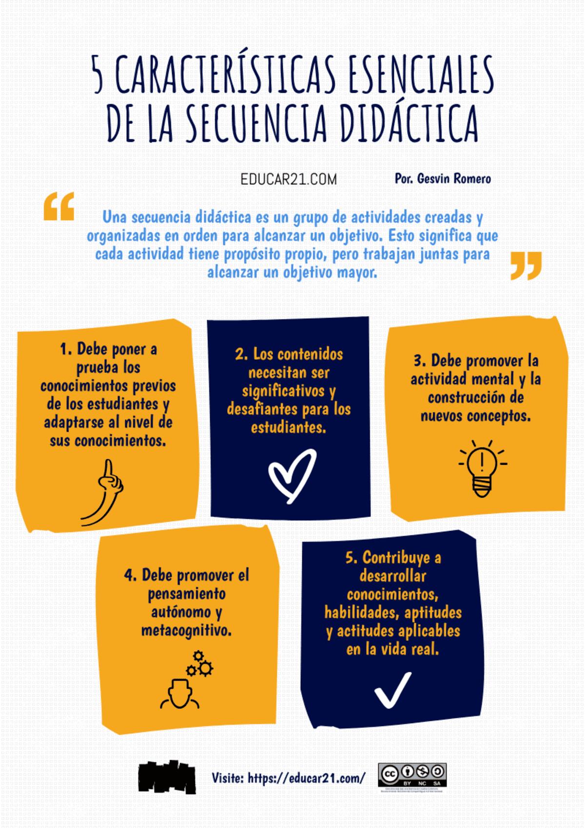 Secuencias Didácticas – 5 Características Esenciales para Potenciar las Actividades de Aprendizaje.