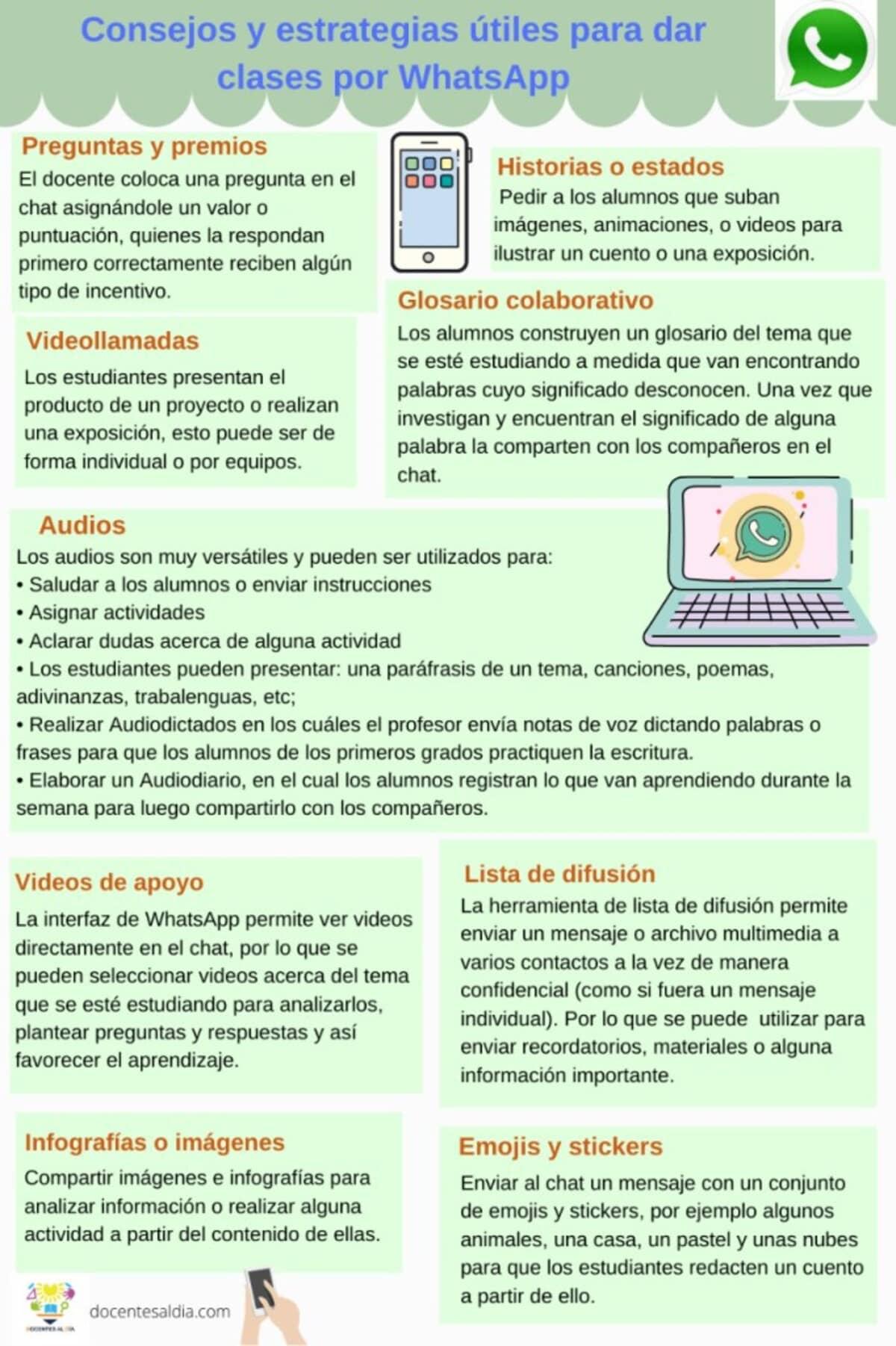 Whatsapp en el Aula - 9 Maneras de Utilizarla Eficazmente