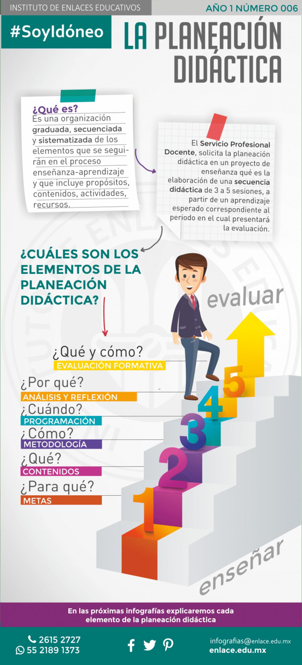 Planeación Didáctica - 6 Importantes Elementos para Mejorar la Enseñanza y el Aprendizaje.