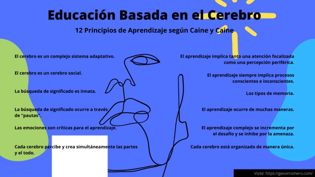 Educación Basada en el Cerebro - 12 Principios de Aprendizaje según Caine y Caine (Parte II)