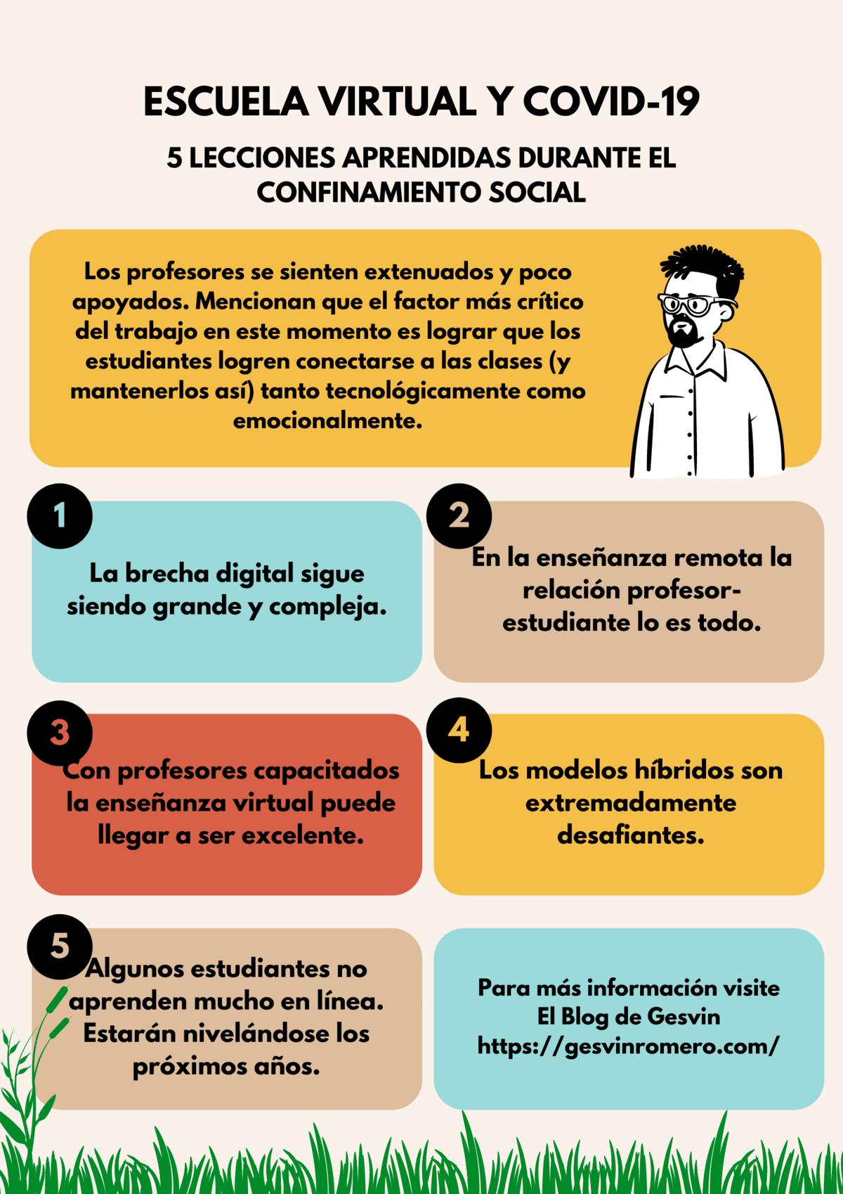 Escuela Virtual y COVID-19 - 5 Lecciones Aprendidas Durante el Confinamiento Social.