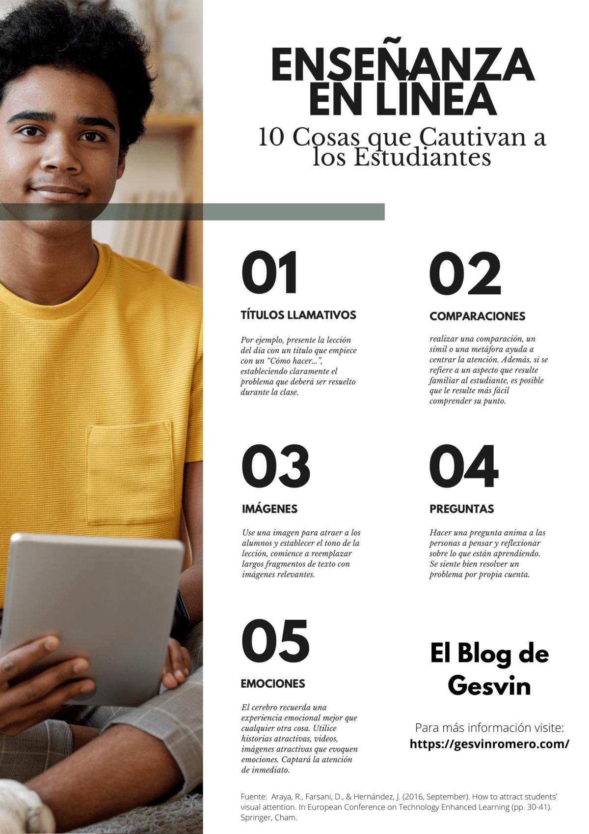 Enseñanza en Línea - 10 Cosas que Cautivan a los Estudiantes - Parte 1