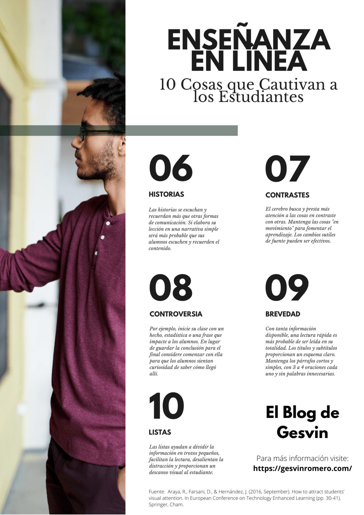 Enseñanza en Línea - 10 Cosas que Cautivan a los Estudiantes - Parte 2