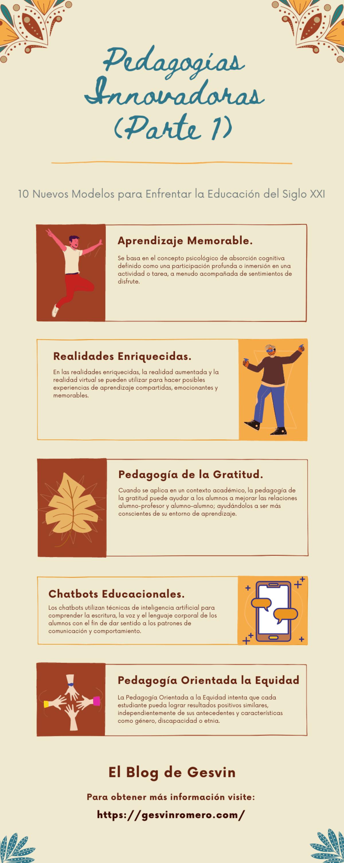Pedagogías Innovadoras - 10 Nuevos Modelos para Enfrentar la Educación del Siglo XXI (Parte I)
