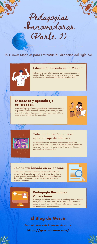 Pedagogías Innovadoras - 10 Nuevos Modelos para Enfrentar la Educación del Siglo XXI (Parte II)