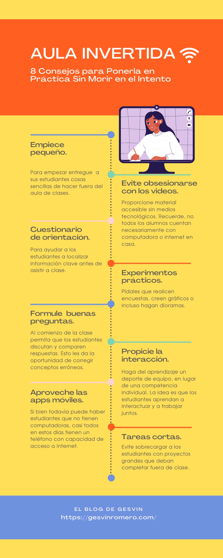 Aula Invertida - 8 Consejos para Ponerla en Práctica Sin Morir en el Intento | Infografía.