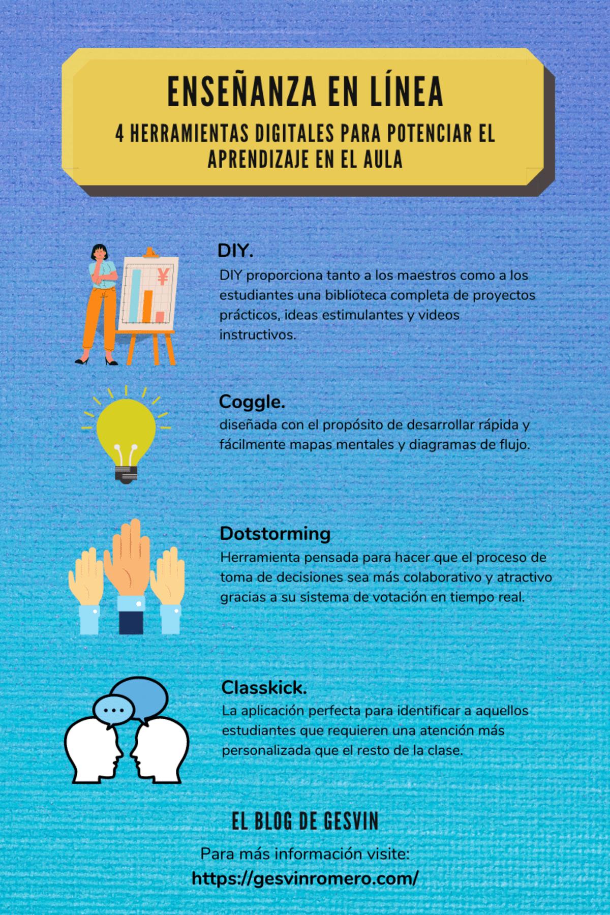 Enseñanza en Línea - 4 Herramientas Digitales para Potenciar el Aprendizaje en el Aula.